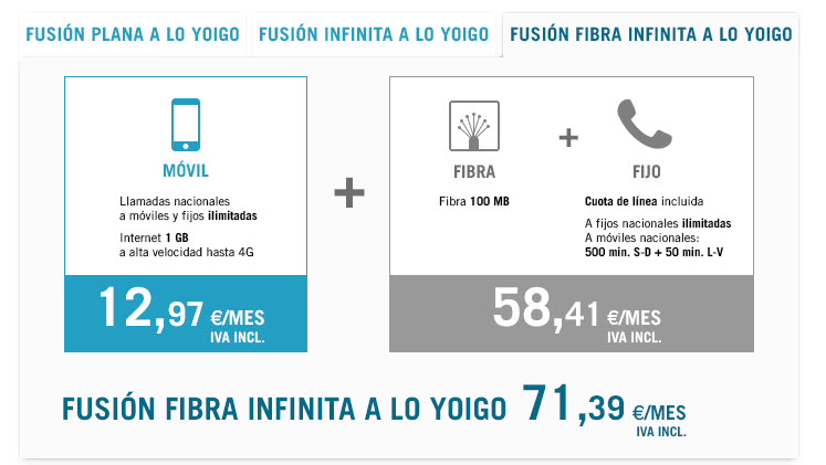 yoigo fusion fibra 2015