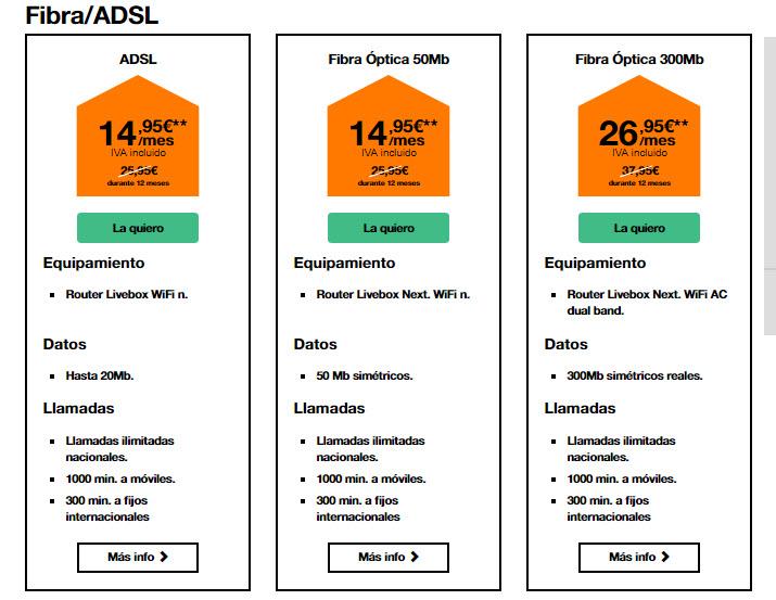 fibra optica orange precios