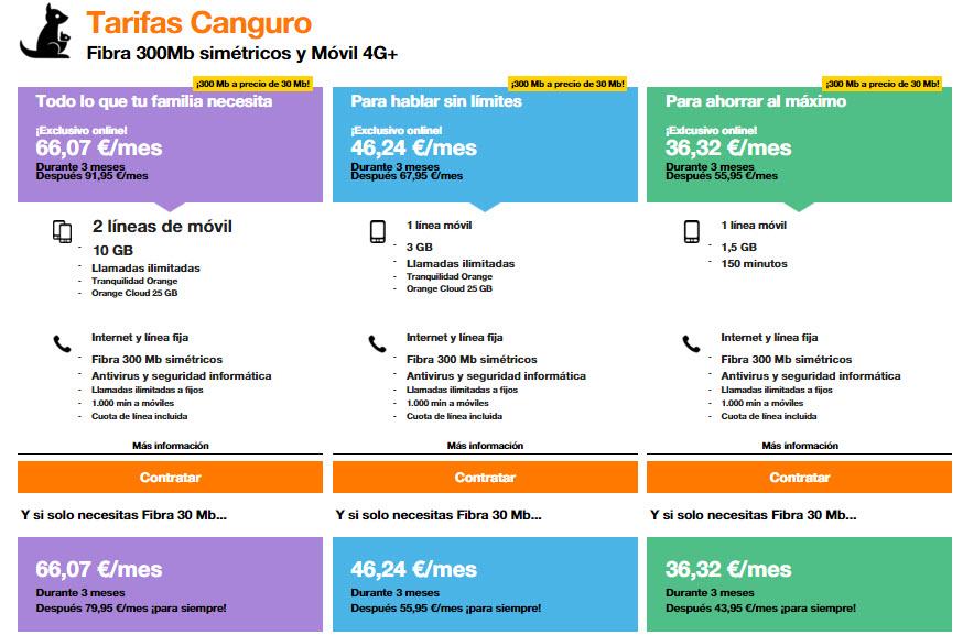 orange fibra 300 Mb precios