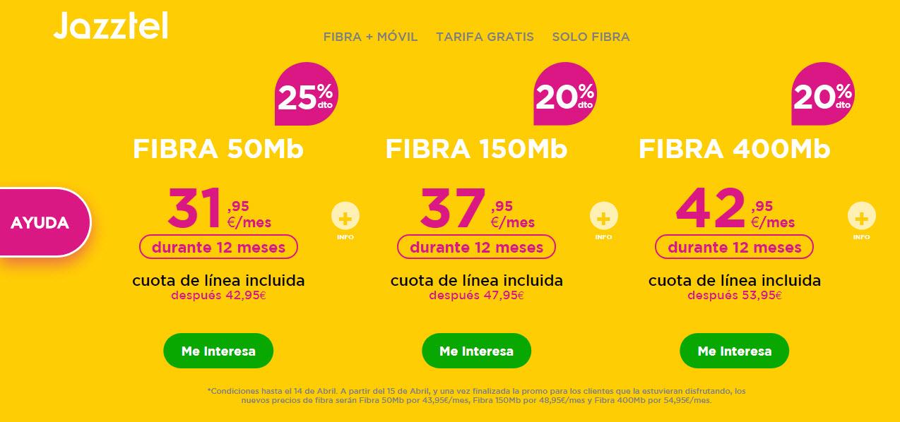 ofertas Jazztel Fibra