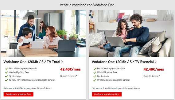 vodafone one tv precios