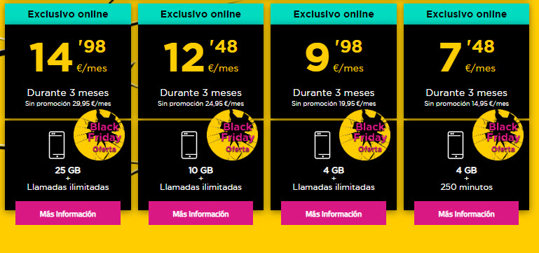 jazztel black friday movil